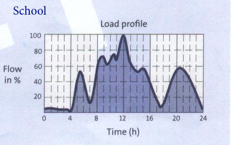 pompa-grundfos-pressure-boosting